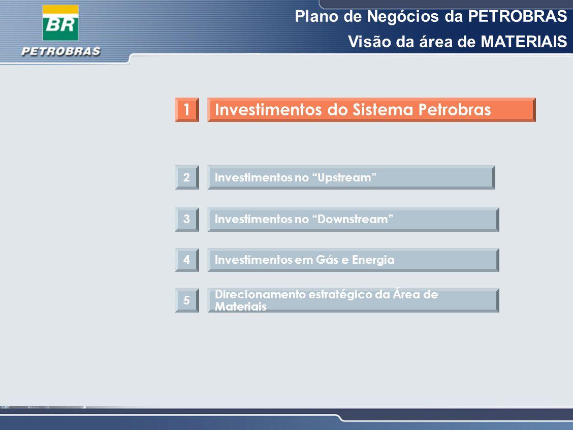 """Plano de Negócios da PETROBRAS Visão da área de MATERIAIS 2Investimentos no """"Upstream"""" 1Investimentos do Sistema Petrobras 3Investimentos no """"Downstre"""