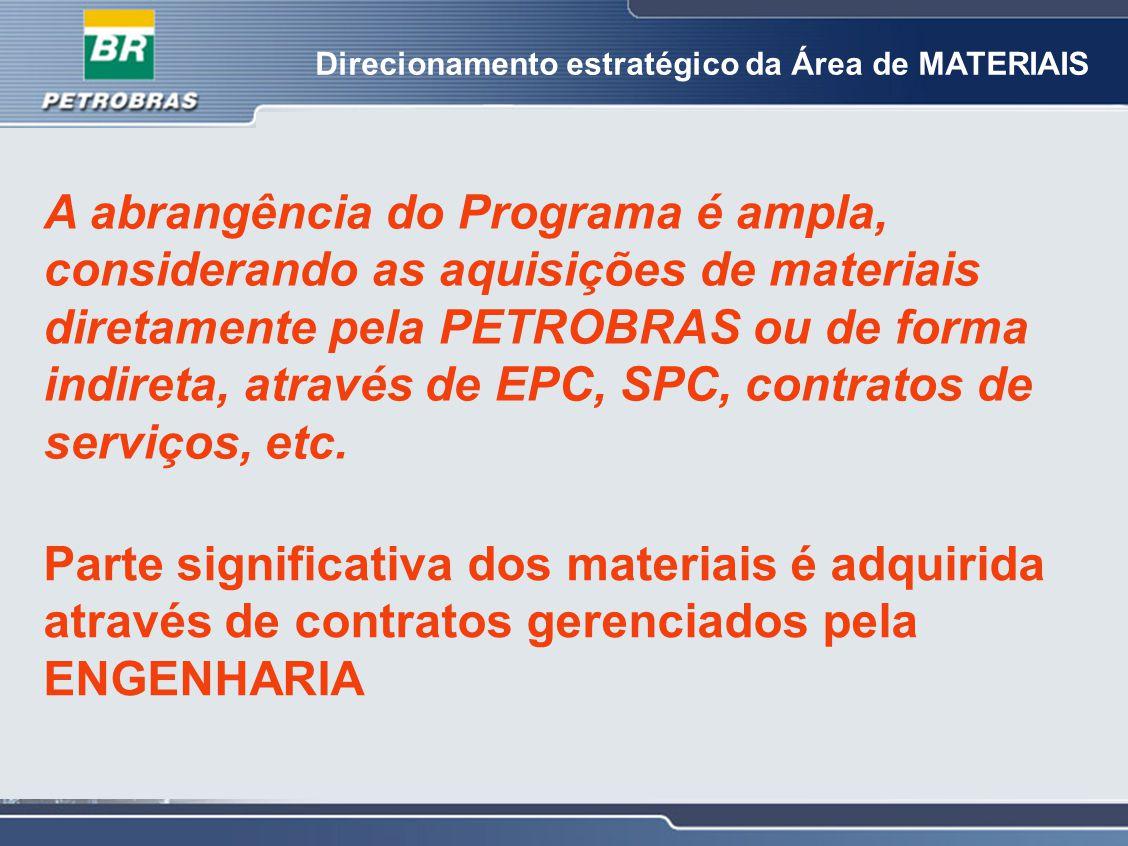 Direcionamento estratégico da Área de MATERIAIS A abrangência do Programa é ampla, considerando as aquisições de materiais diretamente pela PETROBRAS