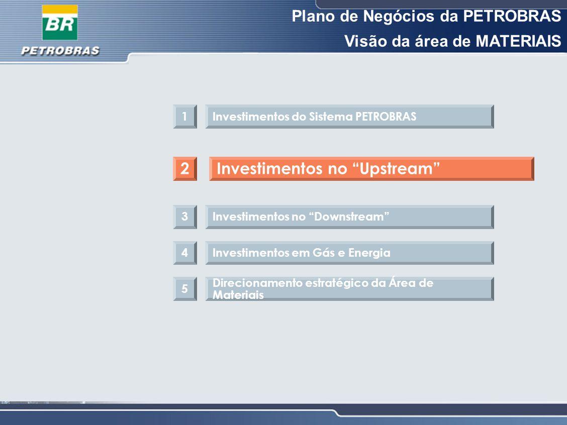 """Plano de Negócios da PETROBRAS Visão da área de MATERIAIS 1Investimentos do Sistema PETROBRAS 2Investimentos no """"Upstream"""" 3 4 Investimentos no """"Downs"""