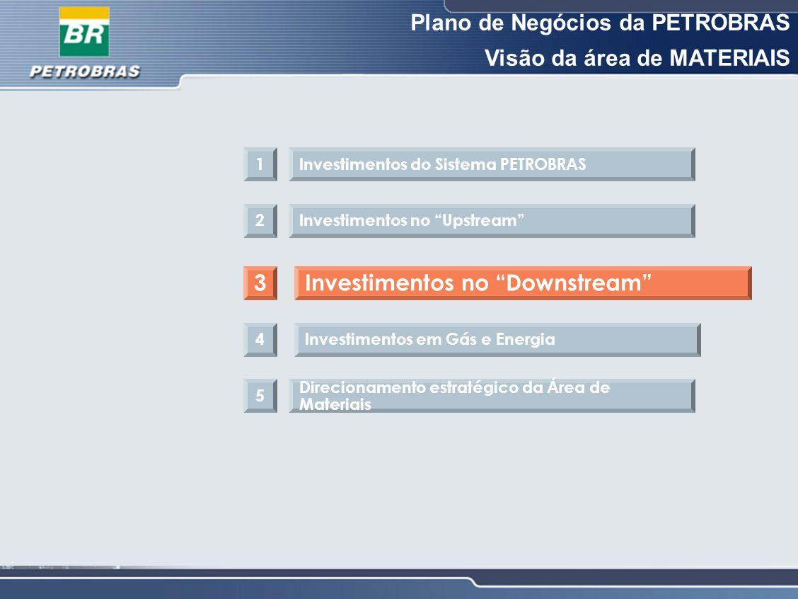 """Plano de Negócios da PETROBRAS Visão da área de MATERIAIS 1 3Investimentos no """"Downstream"""" 2 5 Investimentos do Sistema PETROBRAS Investimentos no """"Up"""