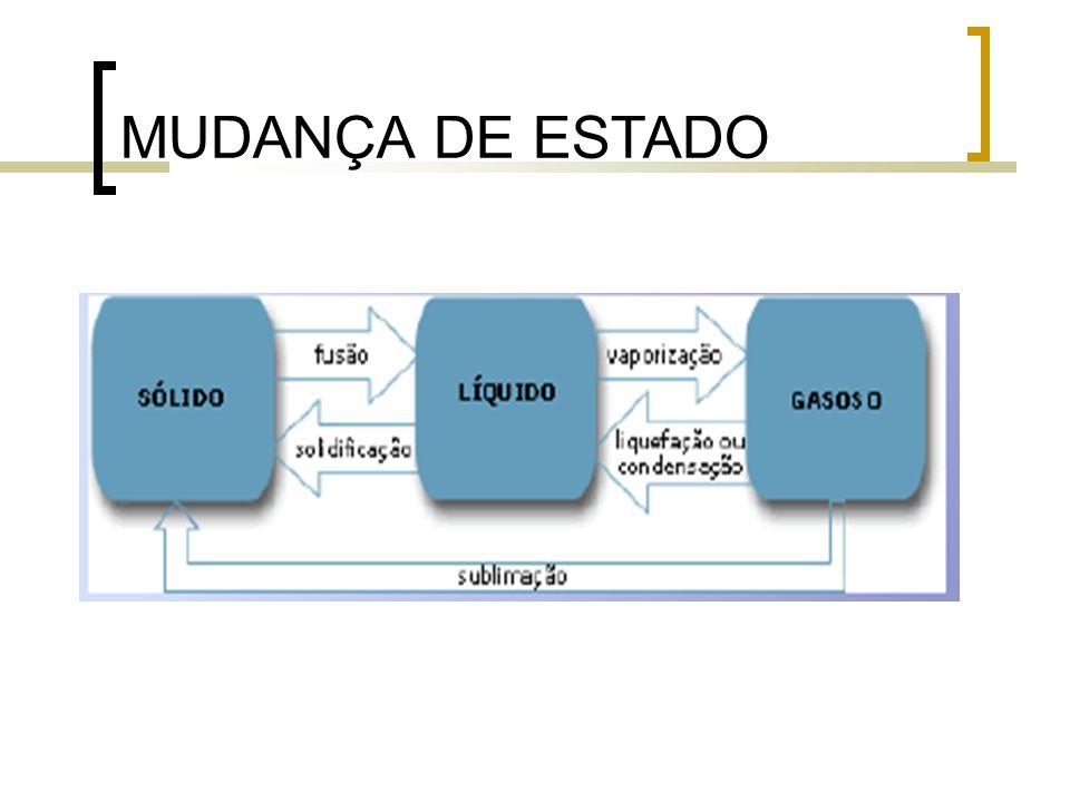 MUDANÇA DE ESTADO