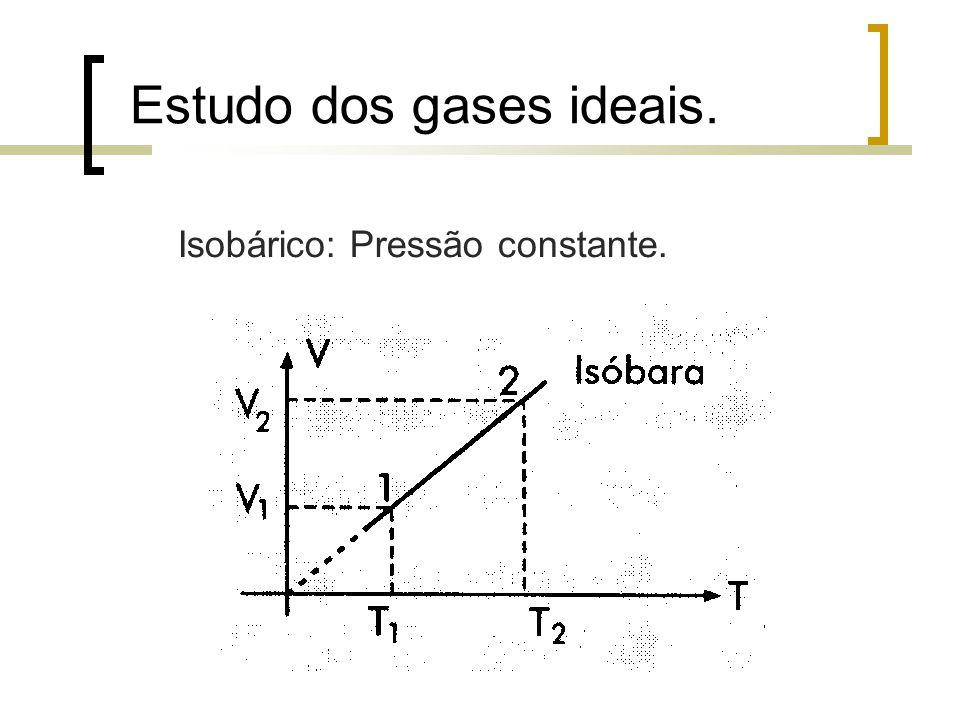 Estudo dos gases ideais. Isobárico: Pressão constante.
