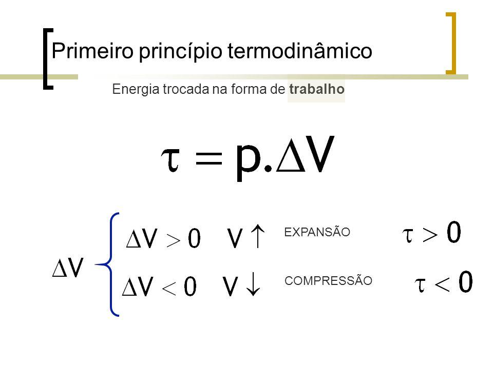 Primeiro princípio termodinâmico Energia trocada na forma de trabalho EXPANSÃO COMPRESSÃO