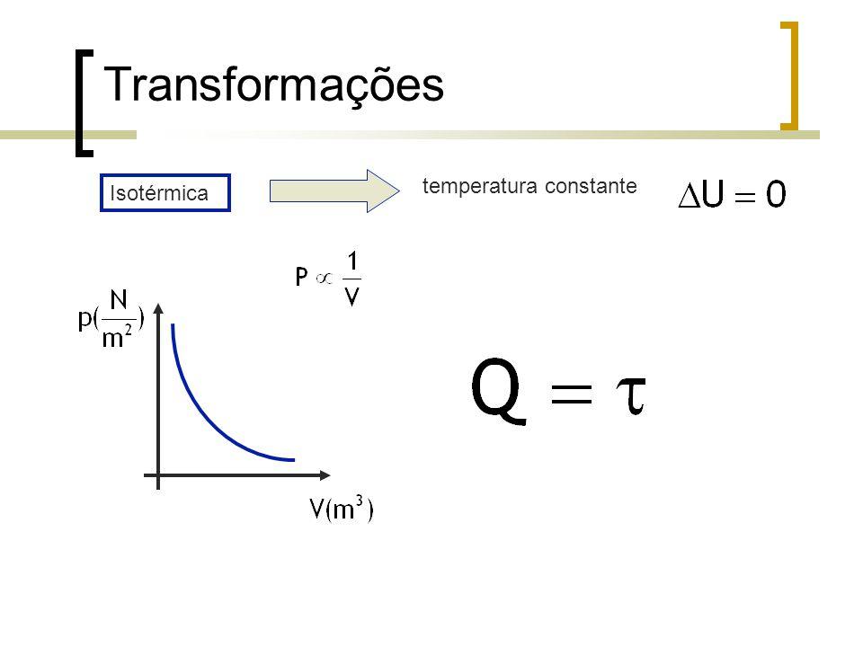 Transformações Isotérmica temperatura constante