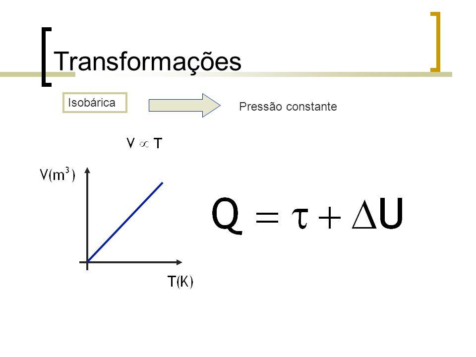 Transformações Isobárica Pressão constante