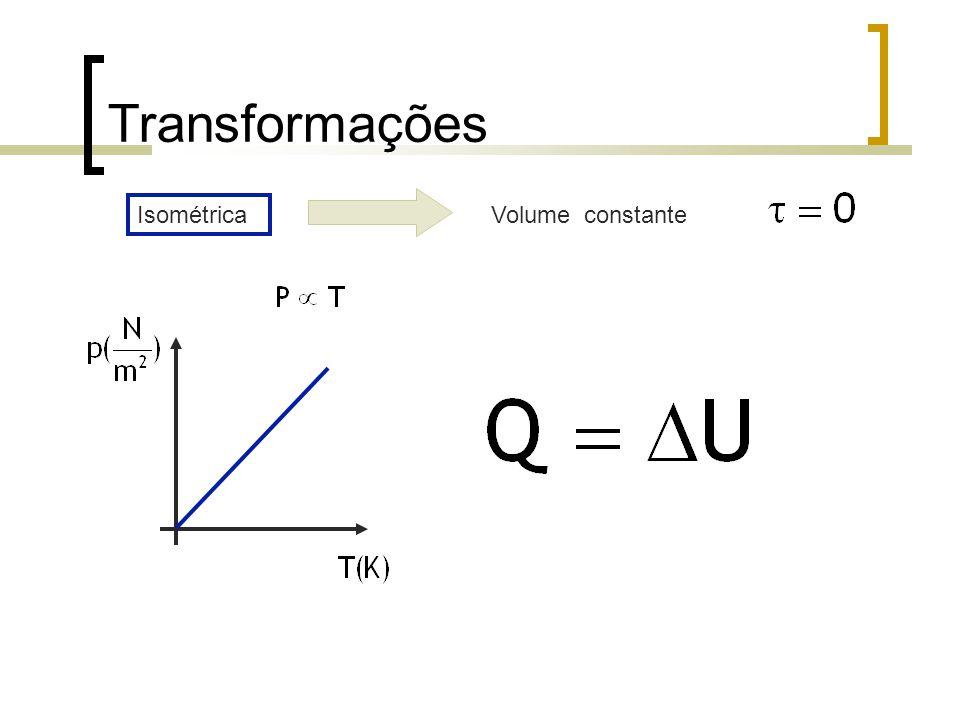 Transformações Isométrica Volume constante