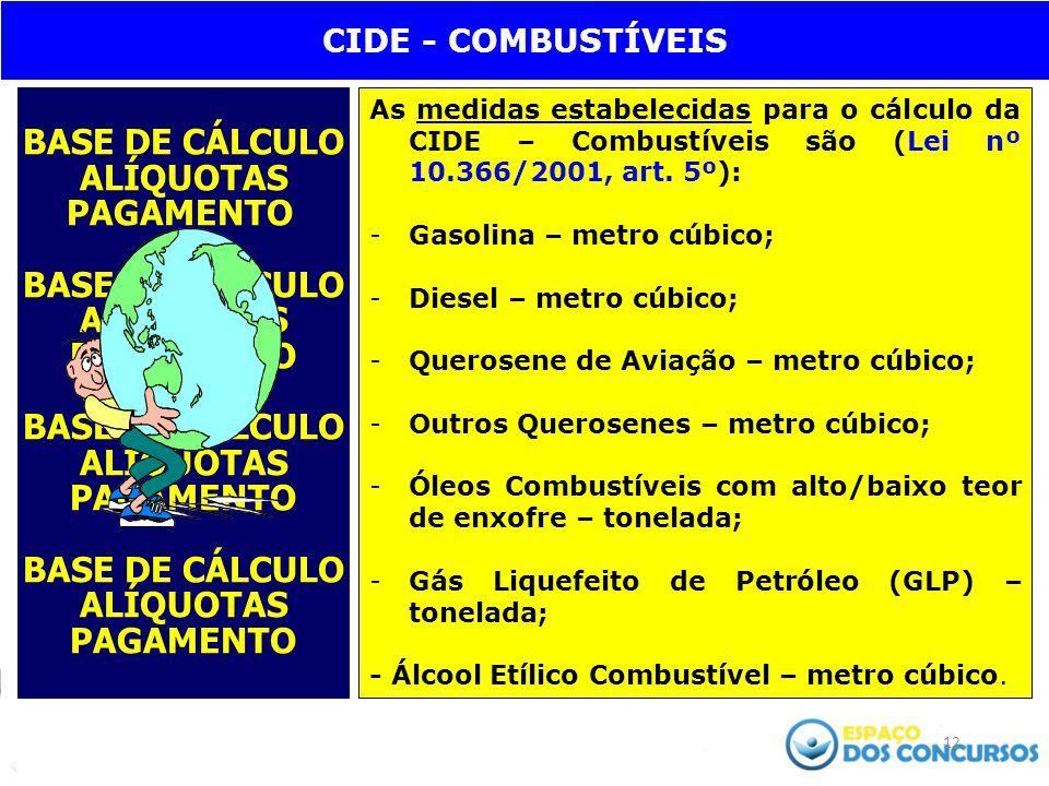 12 CIDE - COMBUSTÍVEIS BASE DE CÁLCULO ALÍQUOTAS PAGAMENTO BASE DE CÁLCULO ALÍQUOTAS PAGAMENTO BASE DE CÁLCULO ALÍQUOTAS PAGAMENTO BASE DE CÁLCULO ALÍ