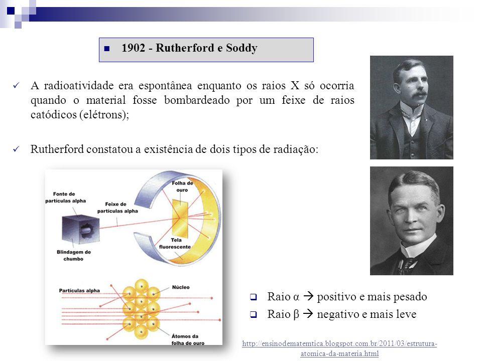 1902 - Rutherford e Soddy A radioatividade era espontânea enquanto os raios X só ocorria quando o material fosse bombardeado por um feixe de raios cat