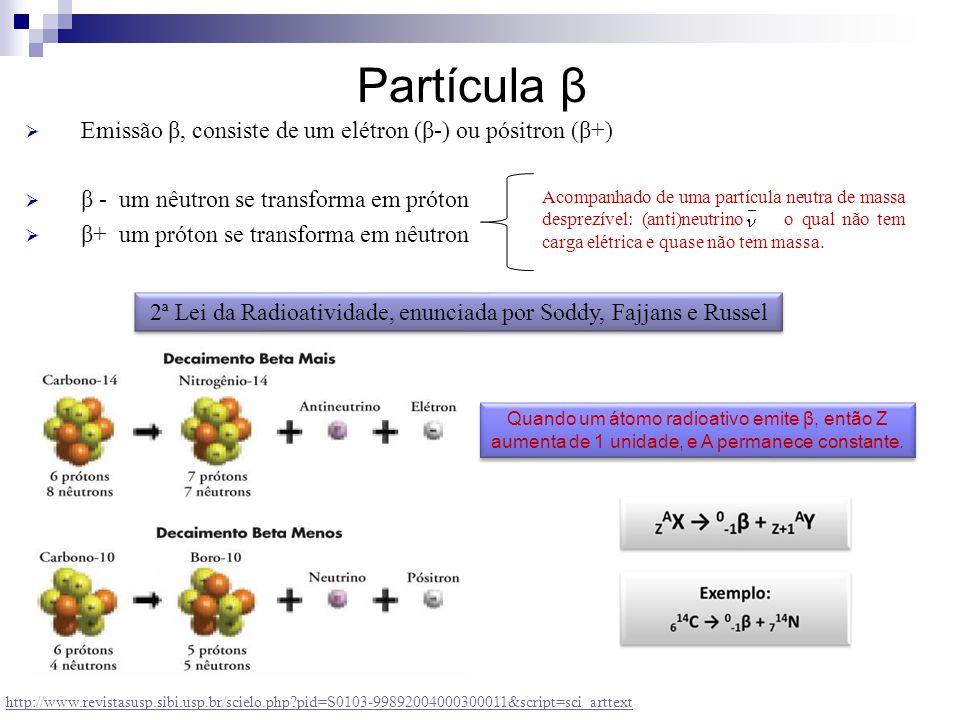  Emissão β, consiste de um elétron (β-) ou pósitron (β+)  β - um nêutron se transforma em próton  β+ um próton se transforma em nêutron Partícula β