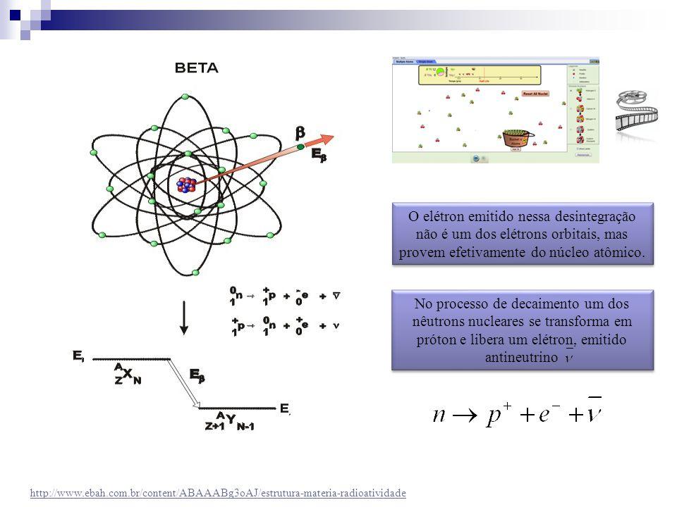 No processo de decaimento um dos nêutrons nucleares se transforma em próton e libera um elétron, emitido antineutrino http://www.ebah.com.br/content/A