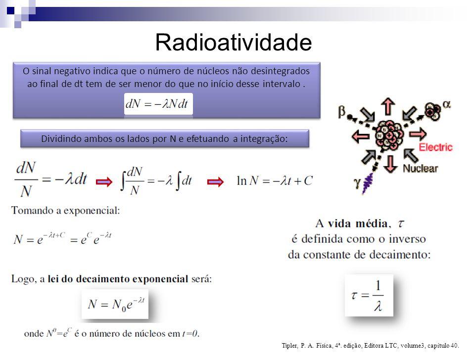 O sinal negativo indica que o número de núcleos não desintegrados ao final de dt tem de ser menor do que no início desse intervalo. O sinal negativo i