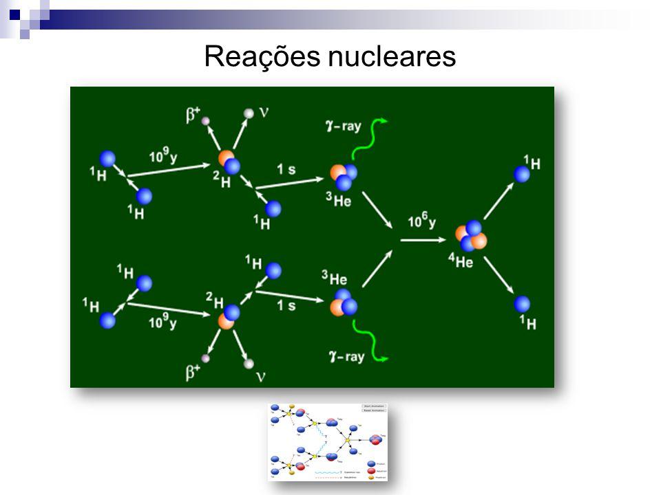 Reações nucleares