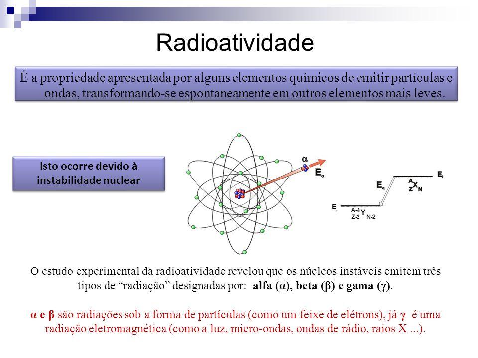 """Isto ocorre devido à instabilidade nuclear O estudo experimental da radioatividade revelou que os núcleos instáveis emitem três tipos de """"radiação"""" de"""