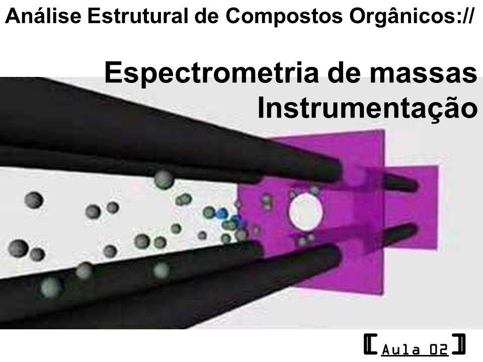 O Espectrômetro de Massas Partes principais de um espectrômetro de massas Separação dos íons Vácuo Detector de íons Início