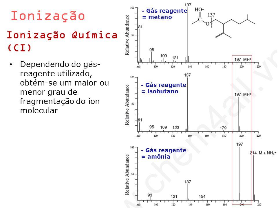 Ionização Ionização Química (CI) Dependendo do gás- reagente utilizado, obtém-se um maior ou menor grau de fragmentação do íon molecular - Gás reagent