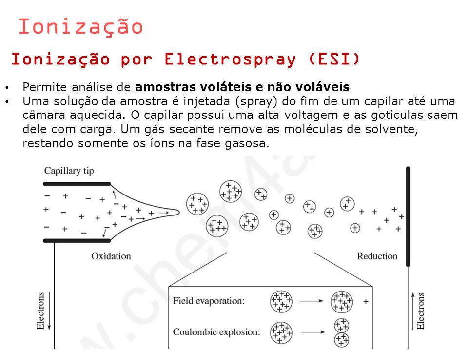 Ionização Ionização por Electrospray (ESI) Permite análise de amostras voláteis e não voláveis Uma solução da amostra é injetada (spray) do fim de um