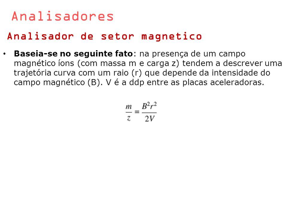 Analisadores Analisador de setor magnetico Baseia-se no seguinte fato: na presença de um campo magnético íons (com massa m e carga z) tendem a descrev