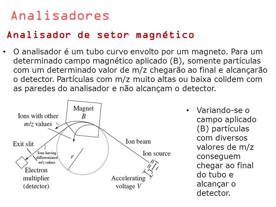 Analisadores Analisador de setor magnético O analisador é um tubo curvo envolto por um magneto. Para um determinado campo magnético aplicado (B), some
