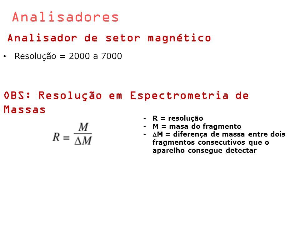 Analisadores Analisador de setor magnético Resolução = 2000 a 7000 -R = resolução -M = masa do fragmento -M = diferença de massa entre dois fragmento