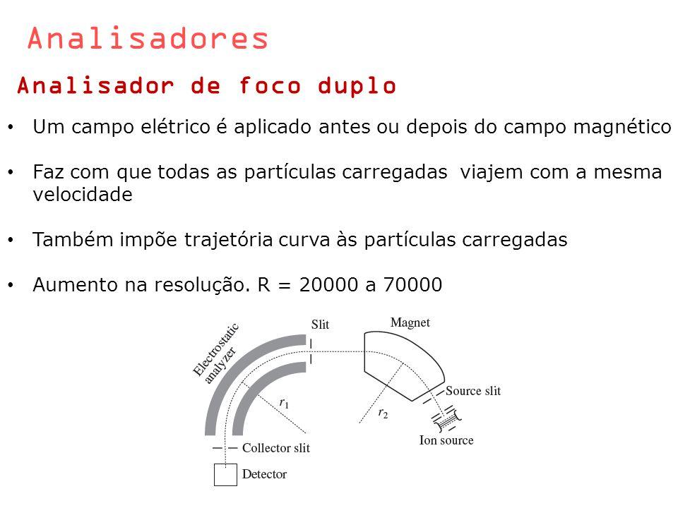 Analisadores Analisador de foco duplo Um campo elétrico é aplicado antes ou depois do campo magnético Faz com que todas as partículas carregadas viaje