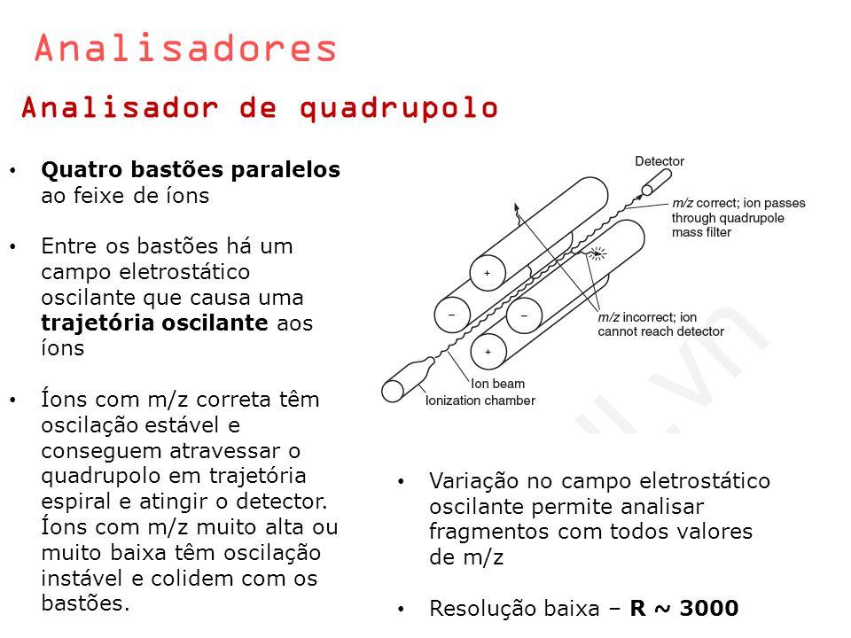 Analisadores Analisador de quadrupolo Quatro bastões paralelos ao feixe de íons Entre os bastões há um campo eletrostático oscilante que causa uma tra