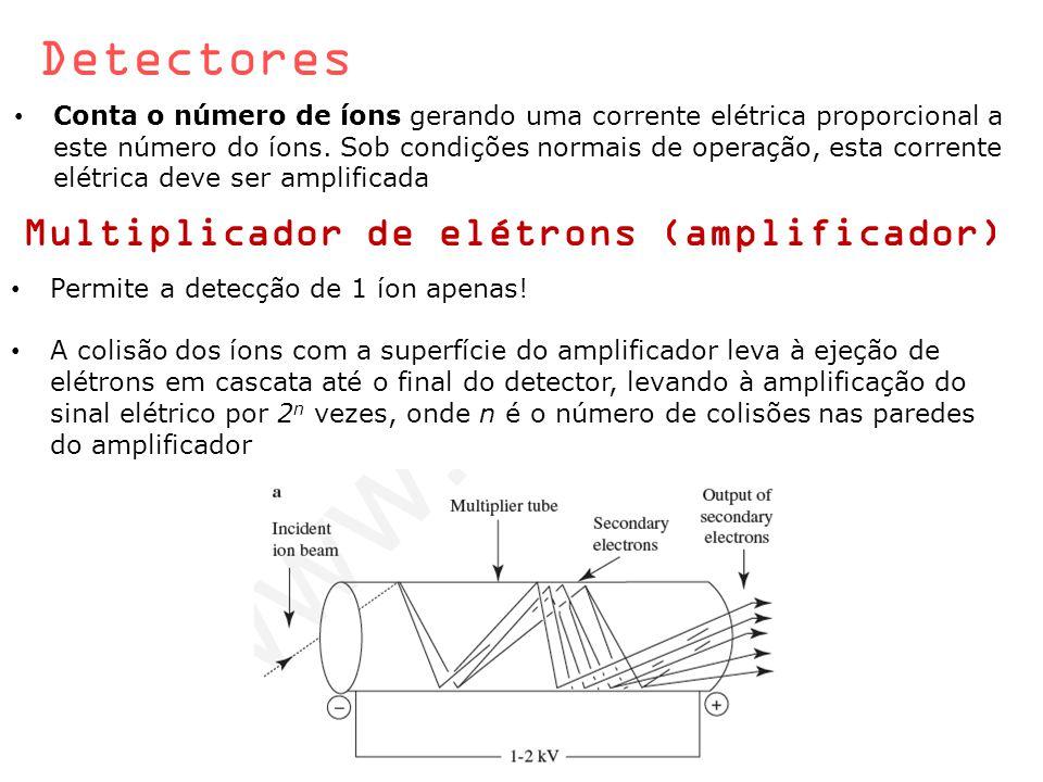 Detectores Multiplicador de elétrons (amplificador) Permite a detecção de 1 íon apenas! A colisão dos íons com a superfície do amplificador leva à eje