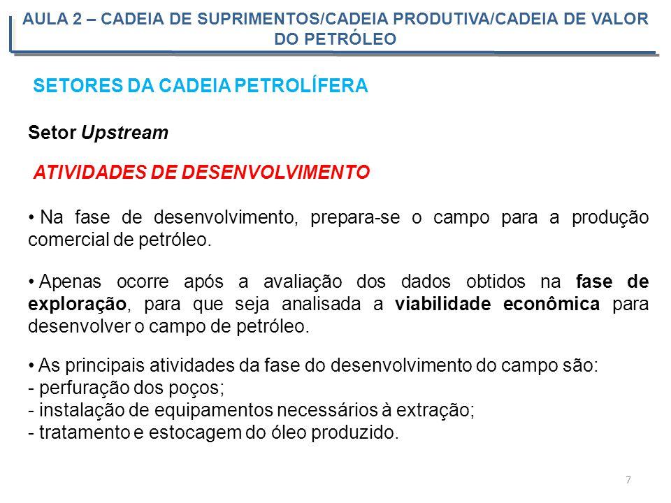 Setor Upstream AULA 2 – CADEIA DE SUPRIMENTOS/CADEIA PRODUTIVA/CADEIA DE VALOR DO PETRÓLEO 7 SETORES DA CADEIA PETROLÍFERA ATIVIDADES DE DESENVOLVIMEN