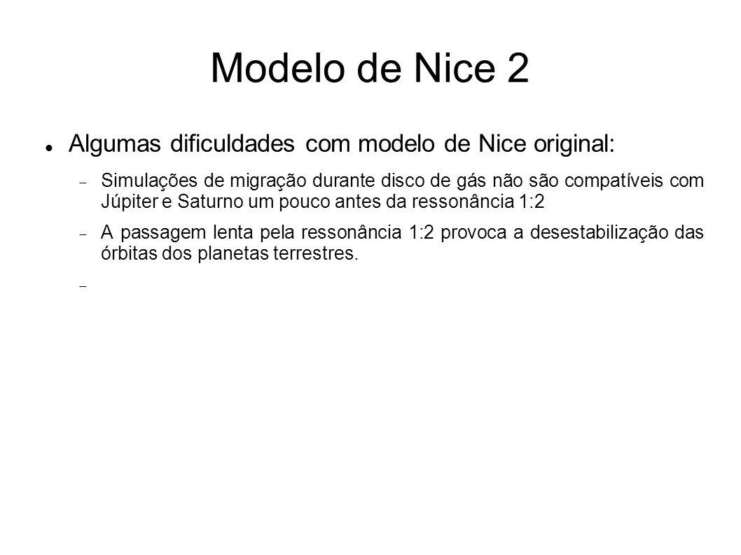 Modelo de Nice 2 Algumas dificuldades com modelo de Nice original:  Simulações de migração durante disco de gás não são compatíveis com Júpiter e Sat
