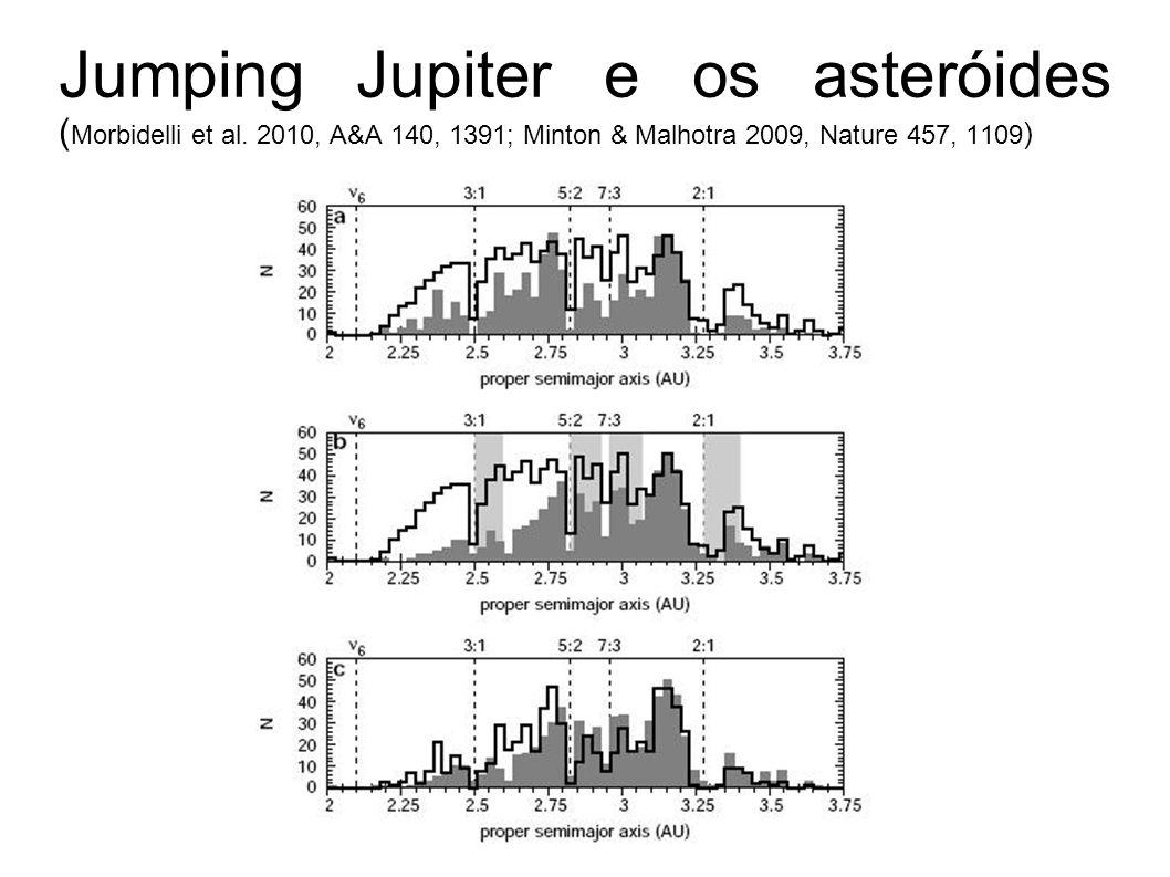 Jumping Jupiter e os asteróides ( Morbidelli et al.