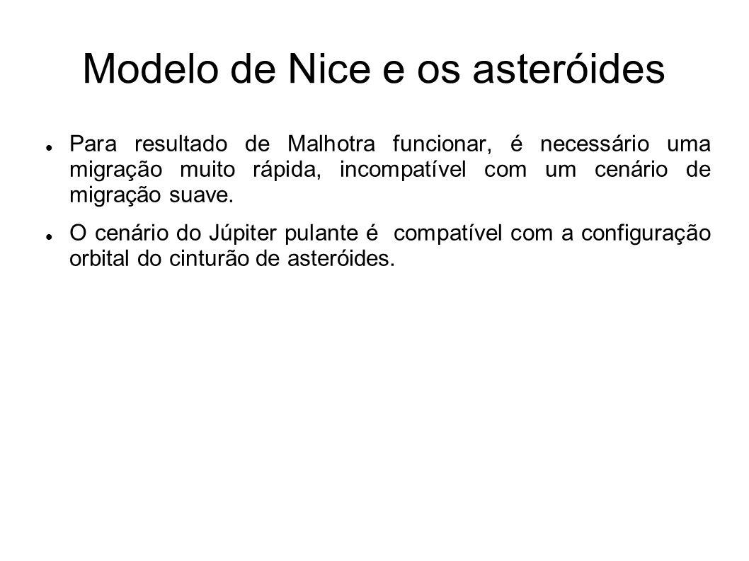 Modelo de Nice e os asteróides Para resultado de Malhotra funcionar, é necessário uma migração muito rápida, incompatível com um cenário de migração suave.