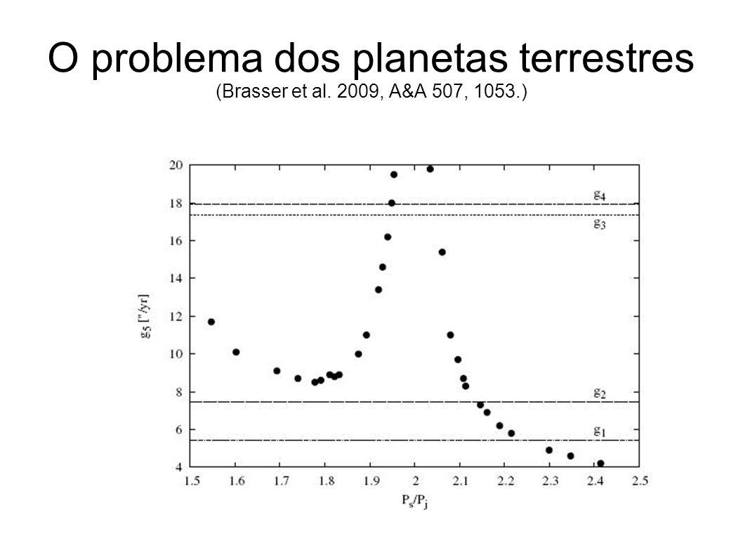 O problema dos planetas terrestres (Brasser et al. 2009, A&A 507, 1053.)