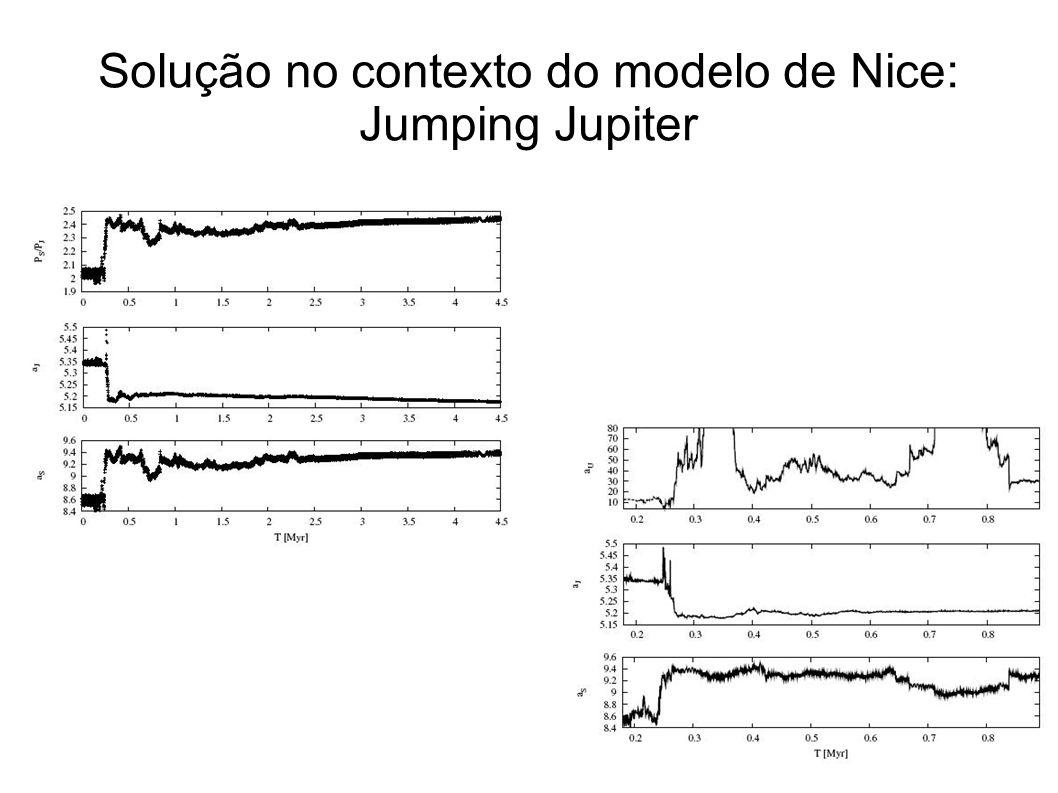 Solução no contexto do modelo de Nice: Jumping Jupiter