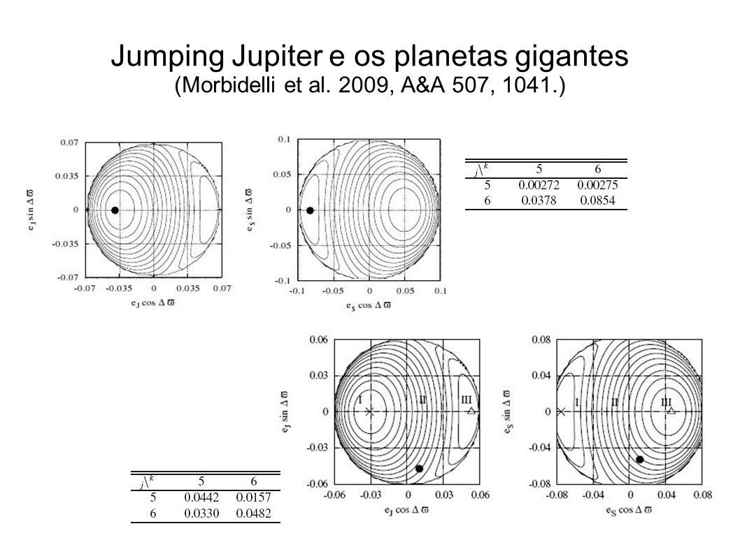 Jumping Jupiter e os planetas gigantes (Morbidelli et al. 2009, A&A 507, 1041.)