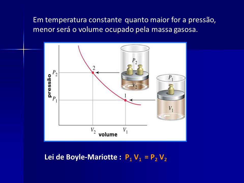 Em temperatura constante quanto maior for a pressão, menor será o volume ocupado pela massa gasosa. Lei de Boyle-Mariotte : P 1 V 1 = P 2 V 2