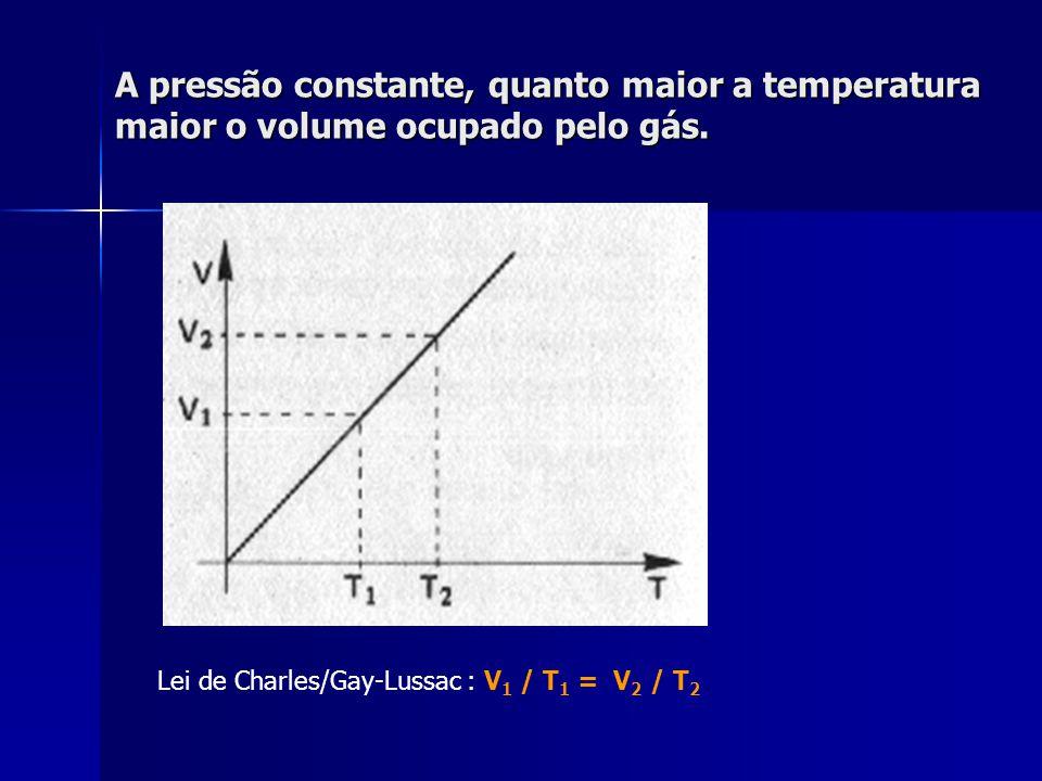 A pressão constante, quanto maior a temperatura maior o volume ocupado pelo gás. Lei de Charles/Gay-Lussac : V 1 / T 1 = V 2 / T 2