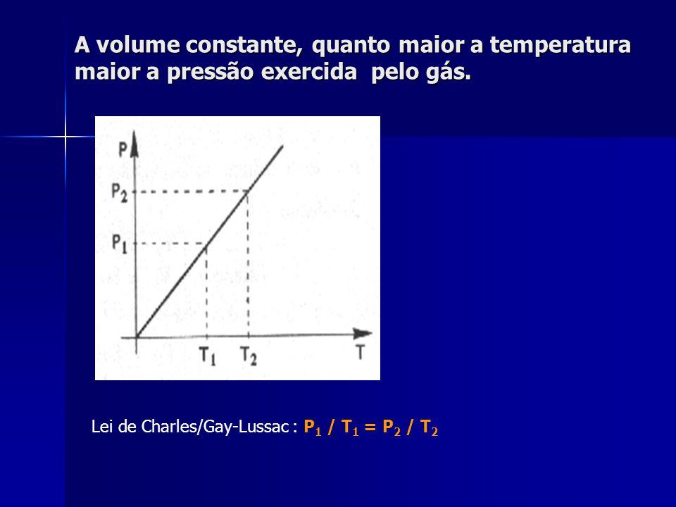 A volume constante, quanto maior a temperatura maior a pressão exercida pelo gás. Lei de Charles/Gay-Lussac : P 1 / T 1 = P 2 / T 2