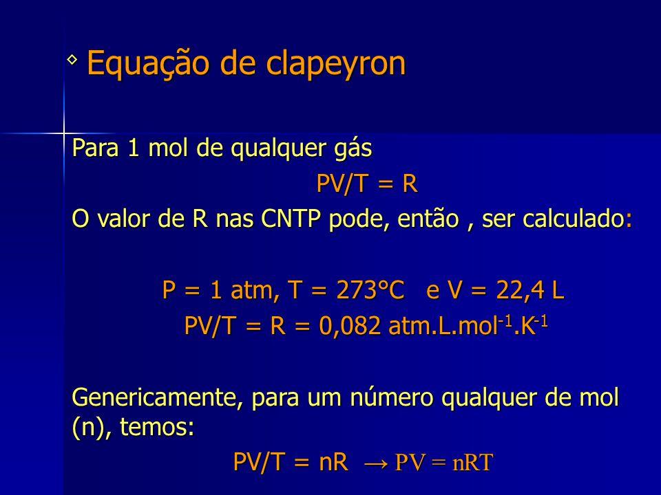Equação de clapeyron ◊ Para 1 mol de qualquer gás PV/T = R PV/T = R O valor de R nas CNTP pode, então, ser calculado: P = 1 atm, T = 273°C e V = 22,4
