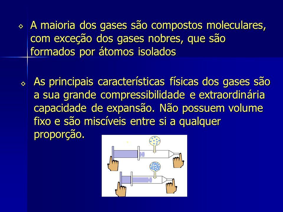 A maioria dos gases são compostos moleculares, com exceção dos gases nobres, que são formados por átomos isolados ◊ As principais características físi