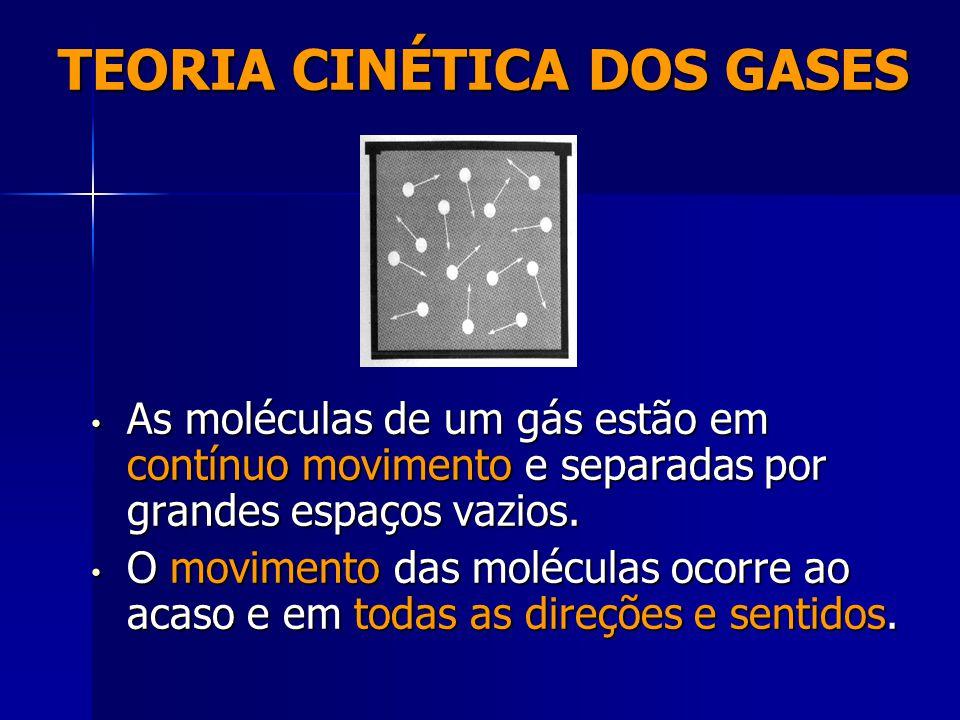 TEORIA CINÉTICA DOS GASES As moléculas de um gás estão em contínuo movimento e separadas por grandes espaços vazios. As moléculas de um gás estão em c