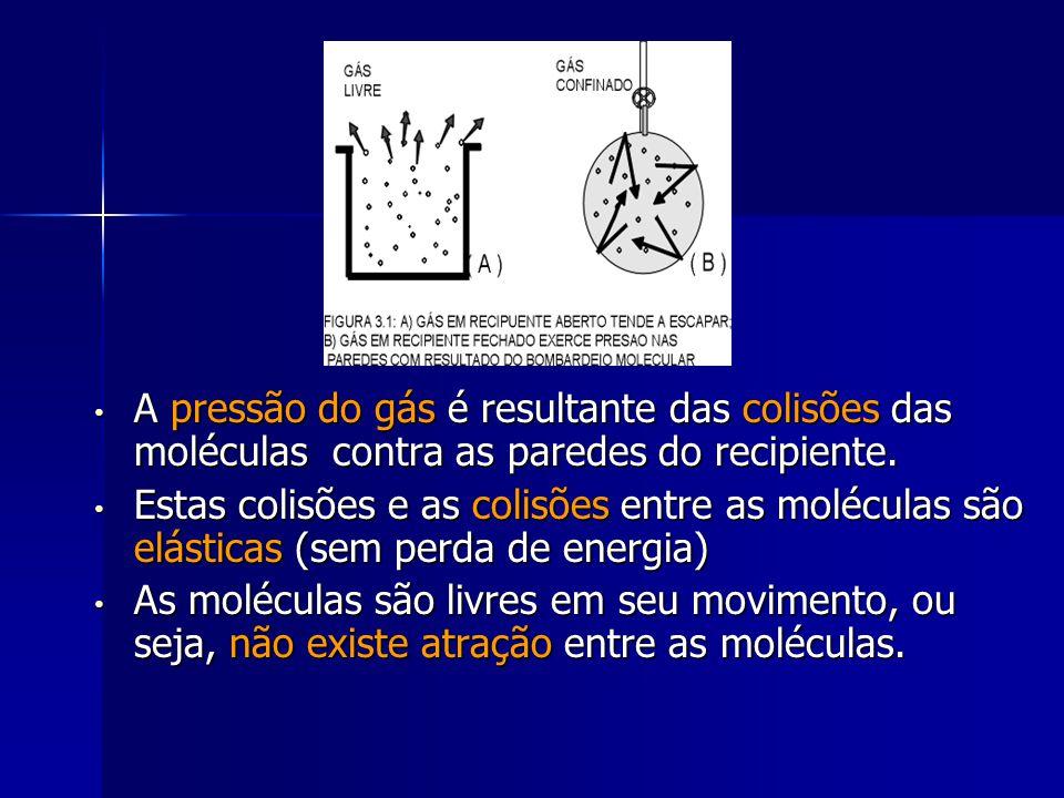 A pressão do gás é resultante das colisões das moléculas contra as paredes do recipiente. A pressão do gás é resultante das colisões das moléculas con