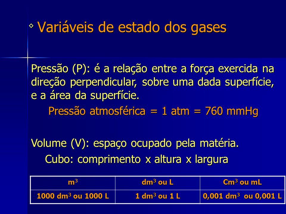 Variáveis de estado dos gases ◊ Pressão (P): é a relação entre a força exercida na direção perpendicular, sobre uma dada superfície, e a área da super