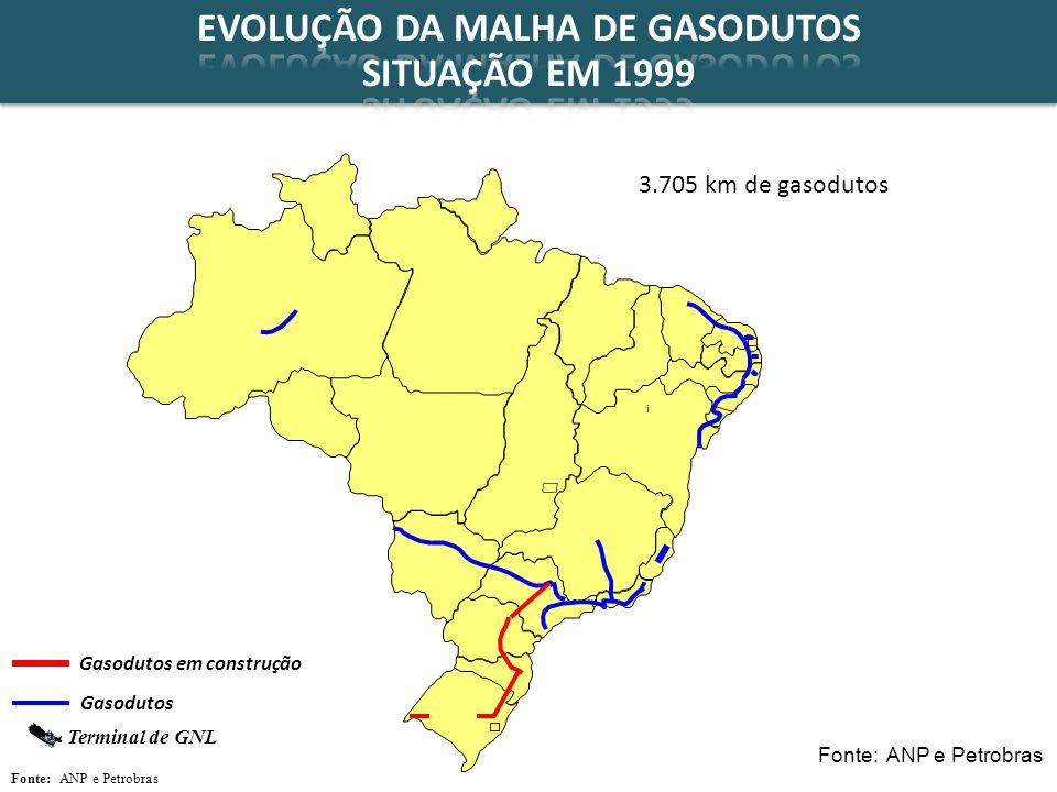 Gasodutos Fonte: ANP e Petrobras Terminal de GNL Gasodutos em construção 3.705 km de gasodutos