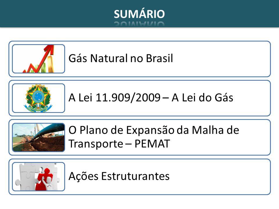Formulação de uma política restritiva para a Queima de Gás Publicação do Zoneamento Nacional dos Recursos de Óleo e Gás Estudos para o aproveitamento de gás metano associado aos depósitos de carvão - produção de gás natural por métodos não convencionais (CBM/ECBM), cuja indústria nacional ainda é incipiente Estudos acerca do potencial para gas não convencional na bacias sedimentares brasileiras Intensificação das atividades de Pesquisa Exploratória pela ANP Identificacao de Instrumentos Legais e Regulatorios