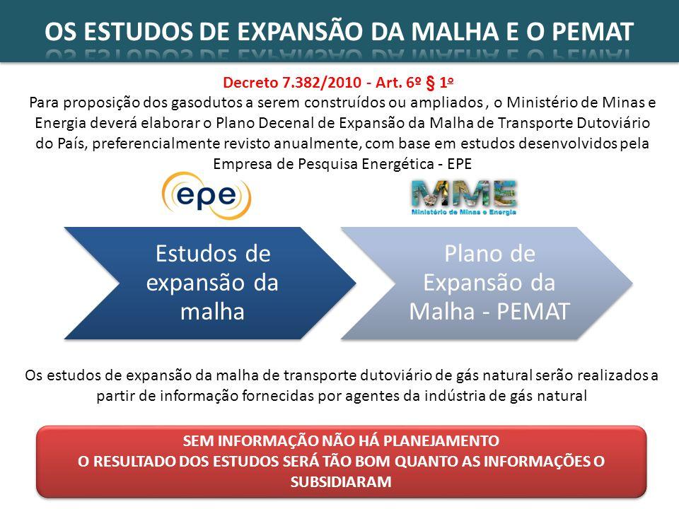 Estudos de expansão da malha Plano de Expansão da Malha - PEMAT Decreto 7.382/2010 - Art.