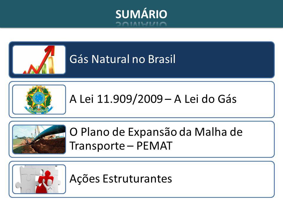 Gás Natural no Brasil A Lei 11.909/2009 – A Lei do Gás O Plano de Expansão da Malha de Transporte – PEMAT Acoes Estruturantes