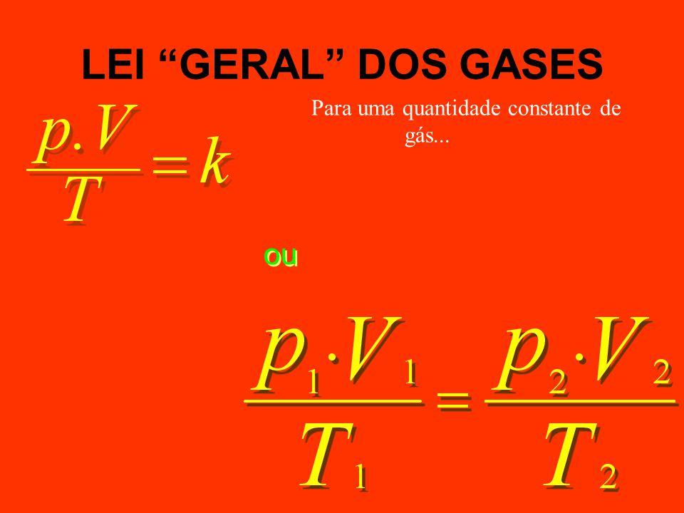 """LEI """"GERAL"""" DOS GASES ou Para uma quantidade constante de gás..."""
