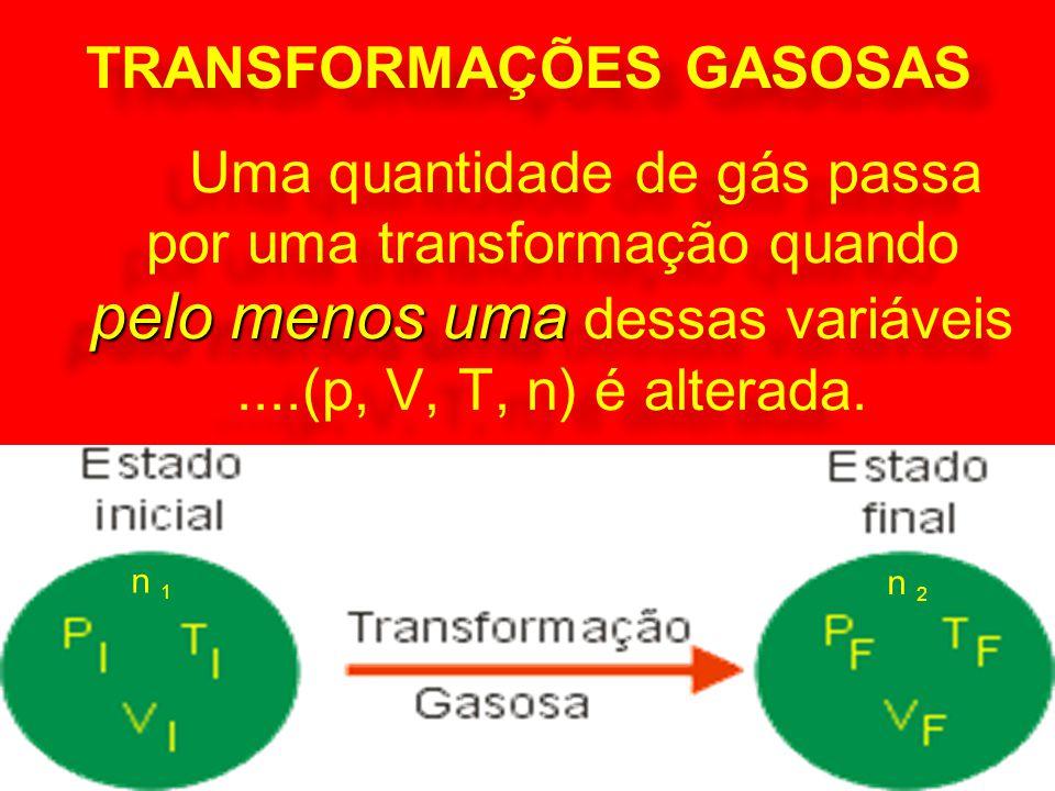 TRANSFORMAÇÕES GASOSAS pelo menos uma Uma quantidade de gás passa por uma transformação quando pelo menos uma dessas variáveis....(p, V, T, n) é alter
