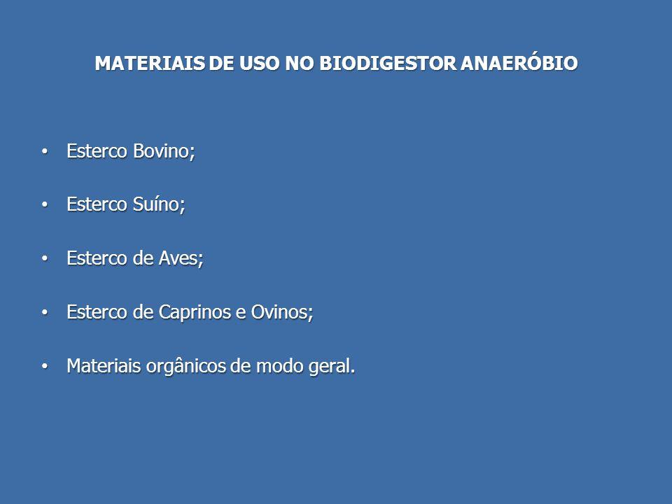 MATERIAIS DE USO NO BIODIGESTOR ANAERÓBIO Esterco Bovino; Esterco Bovino; Esterco Suíno; Esterco Suíno; Esterco de Aves; Esterco de Aves; Esterco de C