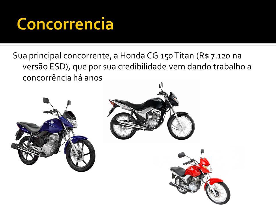 Sua principal concorrente, a Honda CG 150 Titan (R$ 7.120 na versão ESD), que por sua credibilidade vem dando trabalho a concorrência há anos.