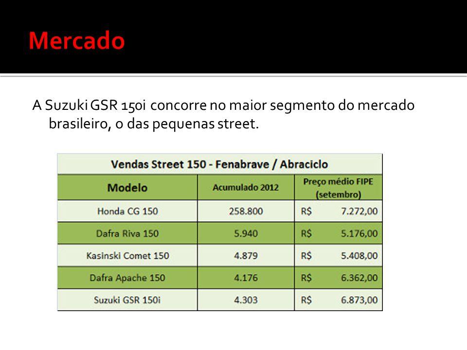 A Suzuki GSR 150i concorre no maior segmento do mercado brasileiro, o das pequenas street.